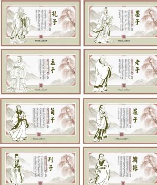 古代圣人文化墻宣傳海報展板